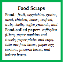 text of types to recycle